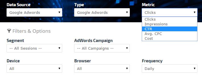 Google AdWords data in Insight Graph