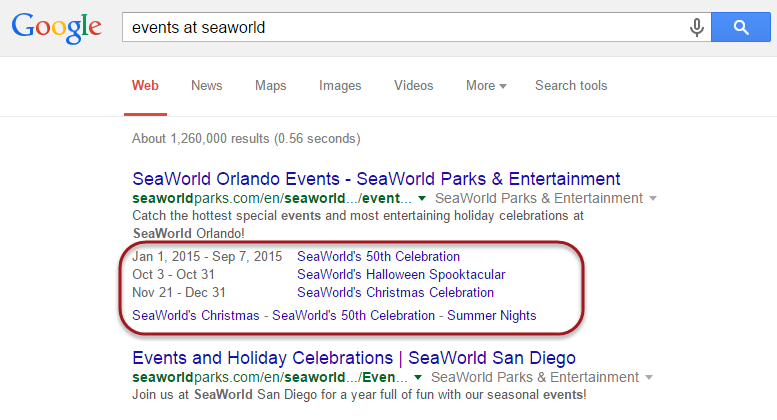 SERP Events in rank tracking report