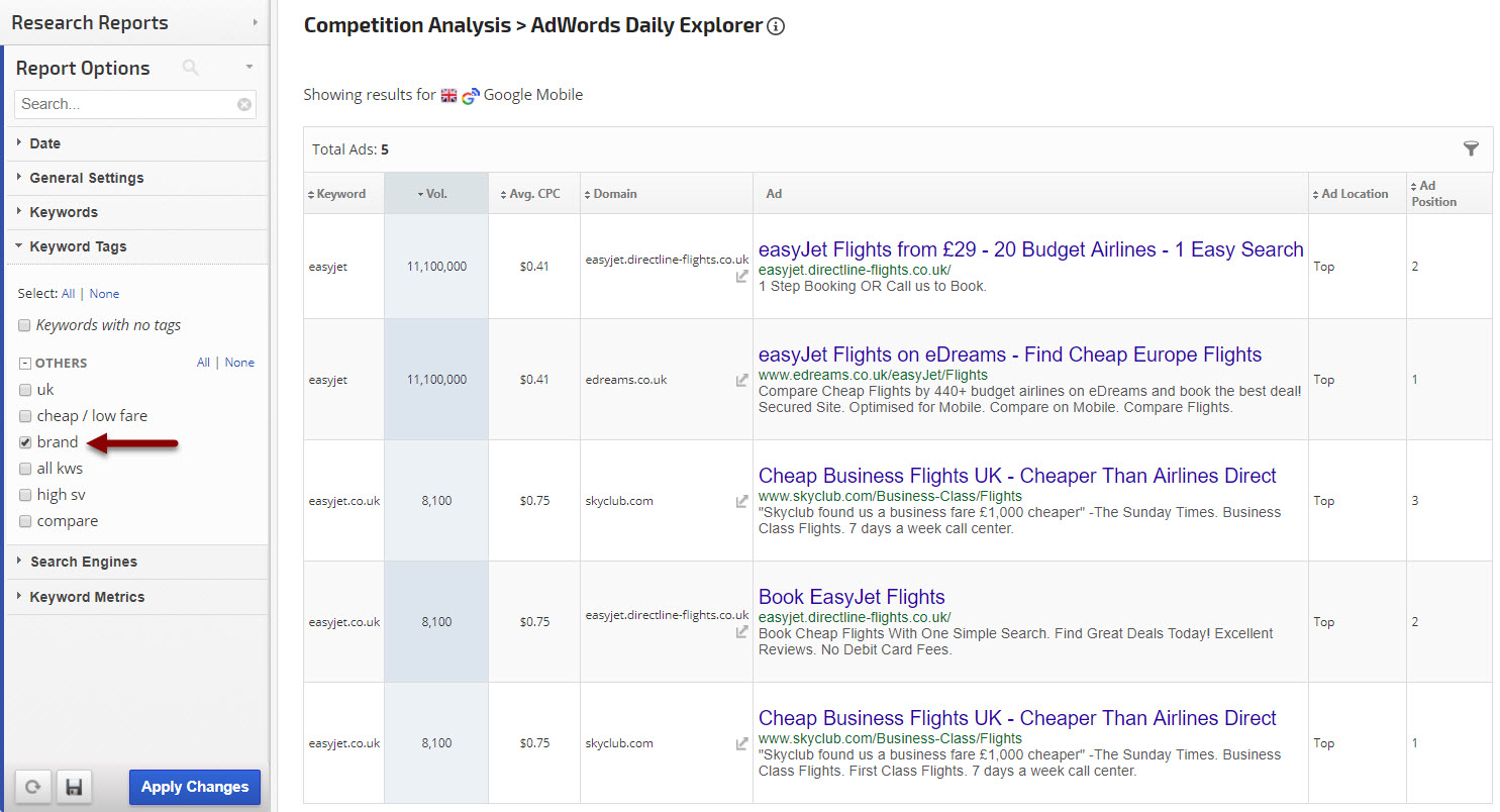 The AdWords Daily Explorer