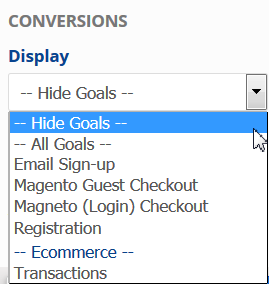 Google Analytics Conversions Display Goals
