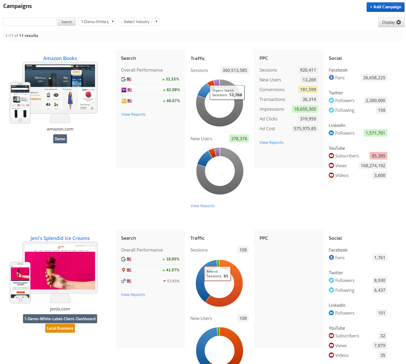 Account Campaigns Pro View