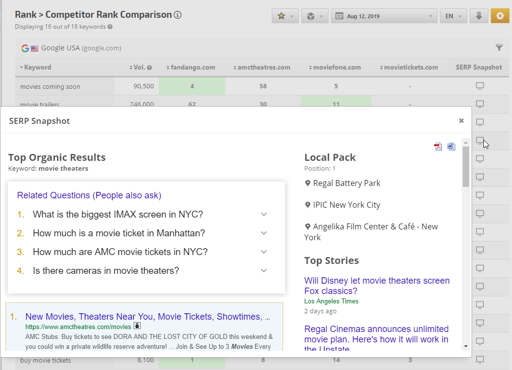 SERP Snapshot in Competitor Rank Comparison report