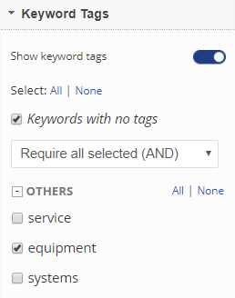 Keyword Tags