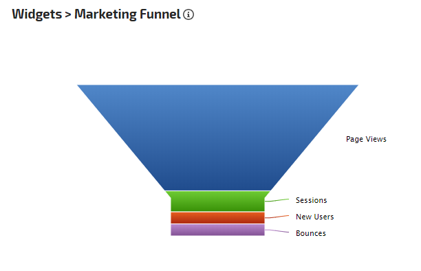 marketing funnel with bright colors 600 wide