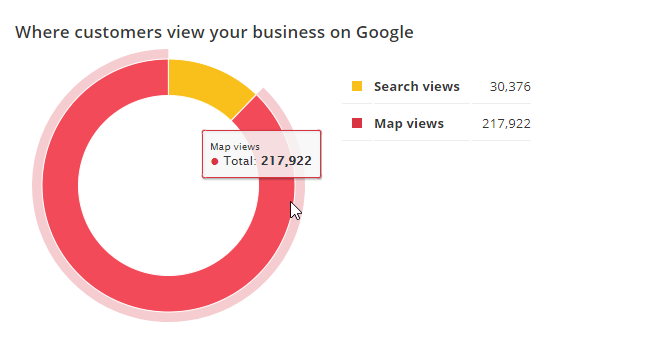GMB where customers view your business on Google