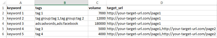 bulk add keywords