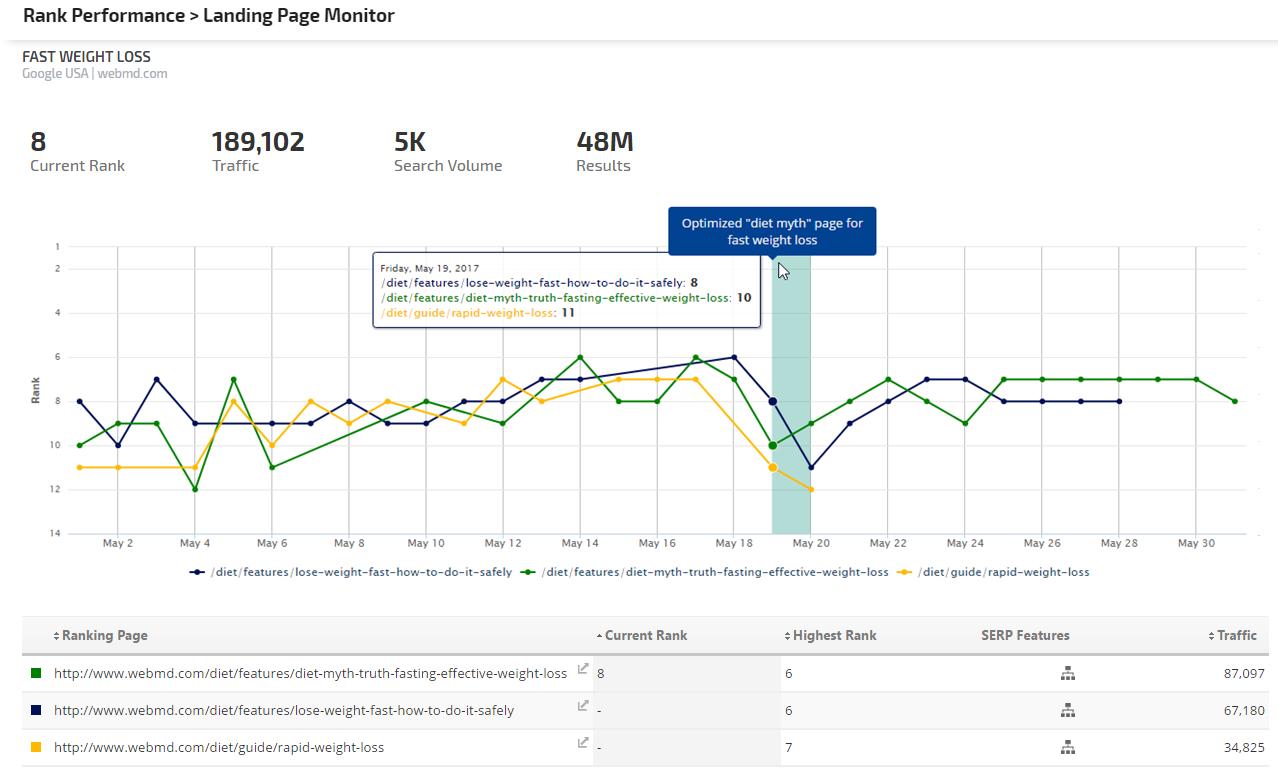 Landing Page Monitor - Full Data
