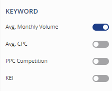 Select Keyword Metrics - AdWords, KEI, Algorithm Changes