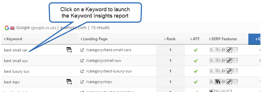 launch Keyword Insights tool