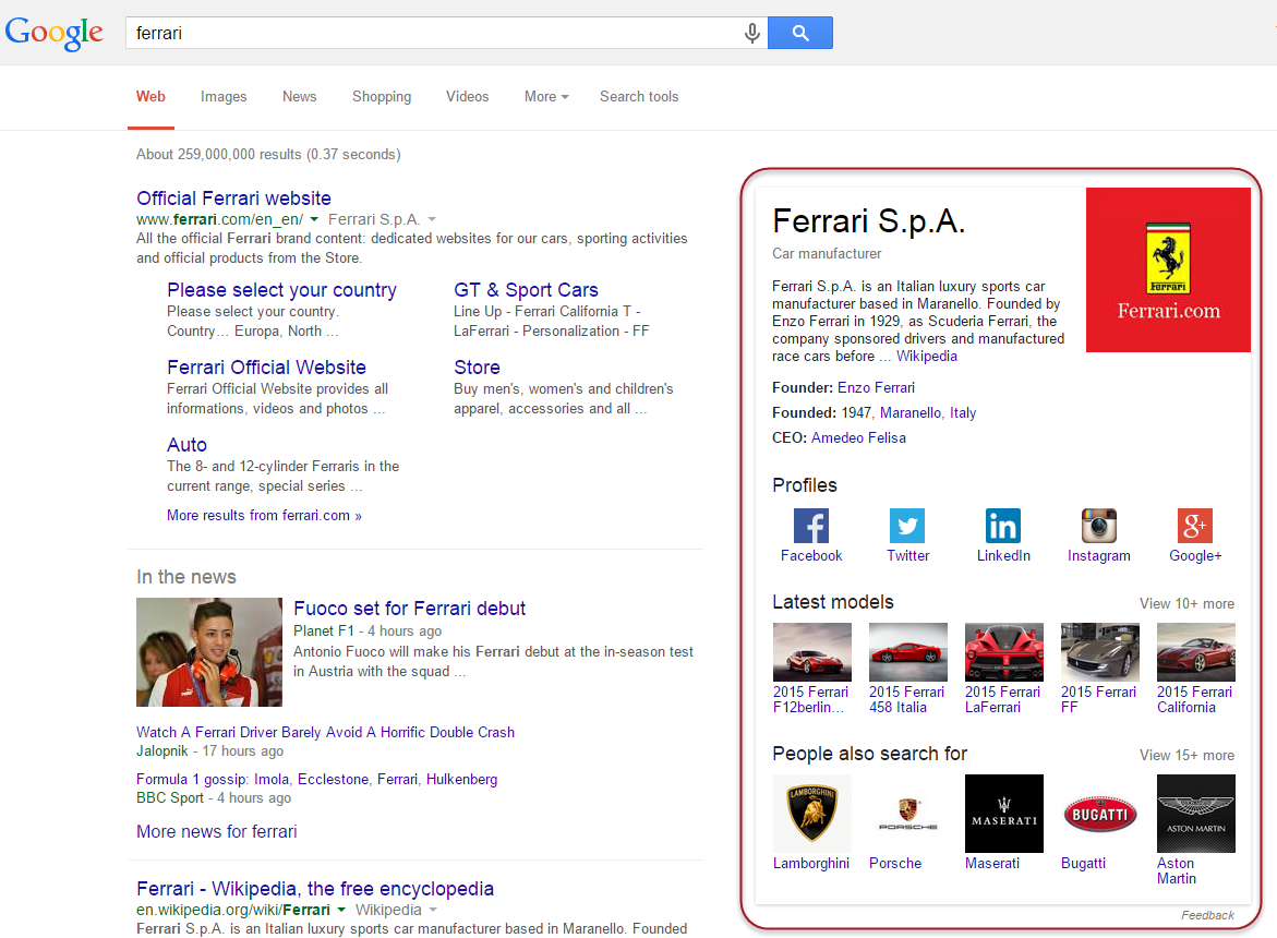 SERP features Knowledge Graph
