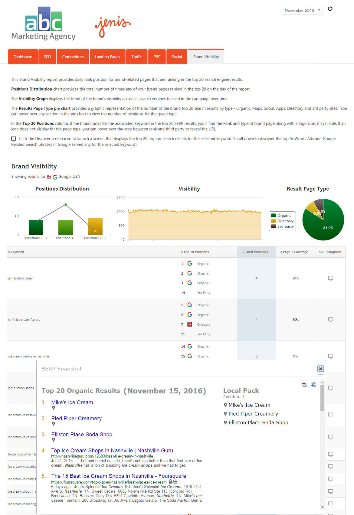 Brand Visibility Web Dashboard