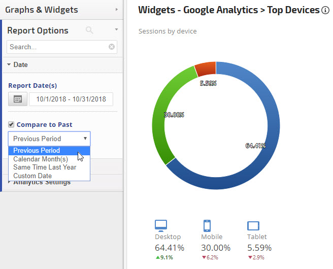 Google Analytics Data Comparison Settings