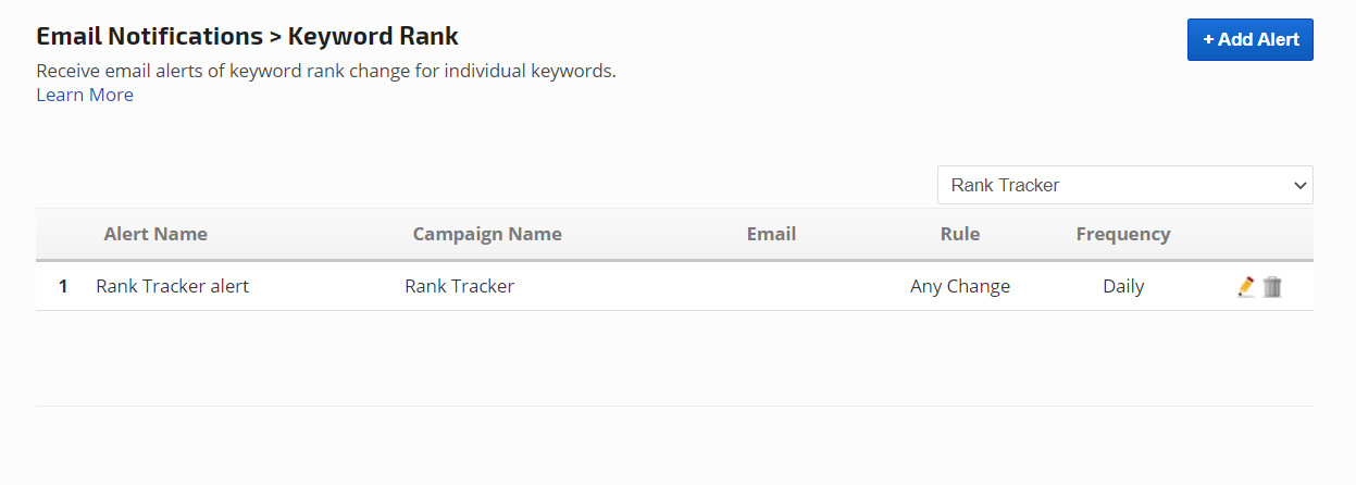 Set up Email notification of keyword rank change