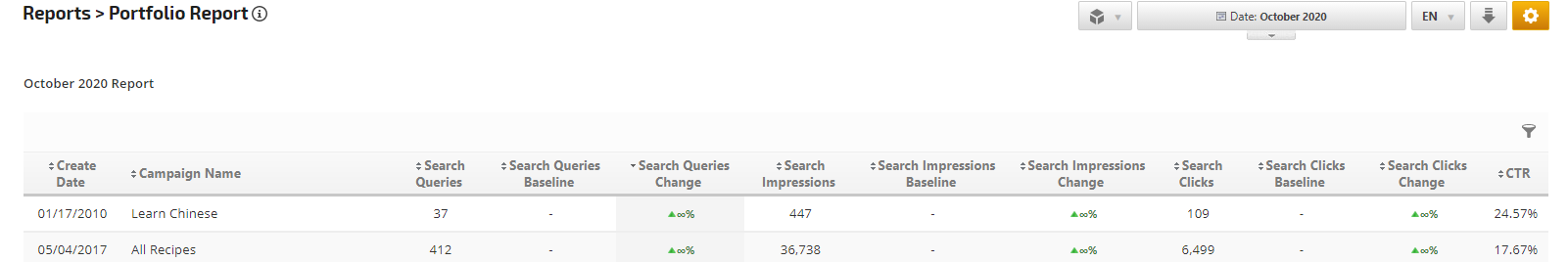 Portfolio Report Search Console (Webmaster Tools) Queries, Impressions, and Clicks