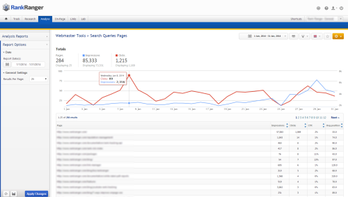 Search Queries Pages Report
