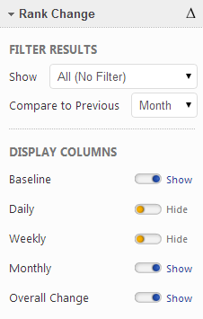 Dashboard Rank Change options