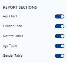 Select Analytics report sections to display