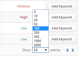 Show more keyword research results