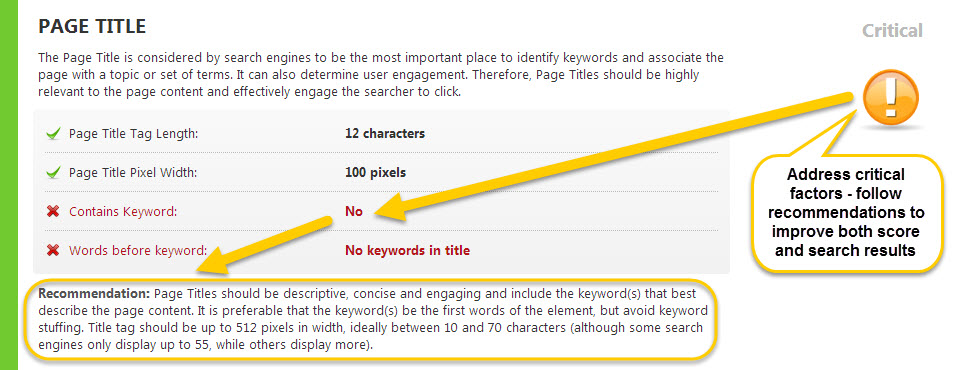 Improving On-Page Keyword Score
