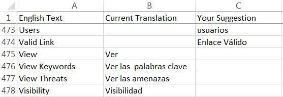 Submit Translation Suggestions via Excel